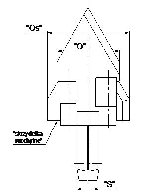 wiertnice_poziome_glowica_nozowa_lopatkowa_rysunek_techniczny