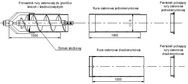 wiertnice_poziome_rury_oslonowe_rysunek_techniczny